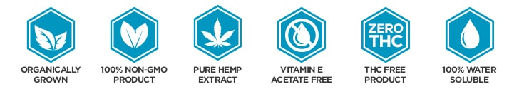 Focus CBD Oil is Organic Non-GMO Hemp that is THC free and water soluble