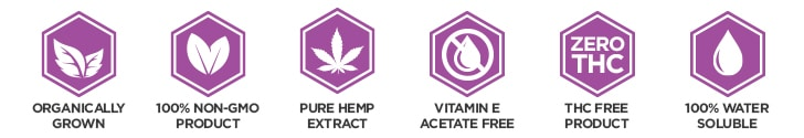 Relief CBD Oil is Organic Non-GMO Hemp that is THC free and water soluble