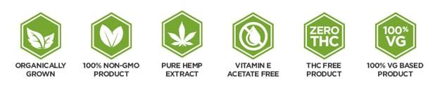 CBD Vape Juice without Nicotine Organically Grown Pure Hemp Extract Vitamin E and THC Free