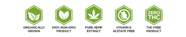 CBD Vape Juice with Nicotine Organically Grown Pure Hemp Extract Vitamin E and THC Free